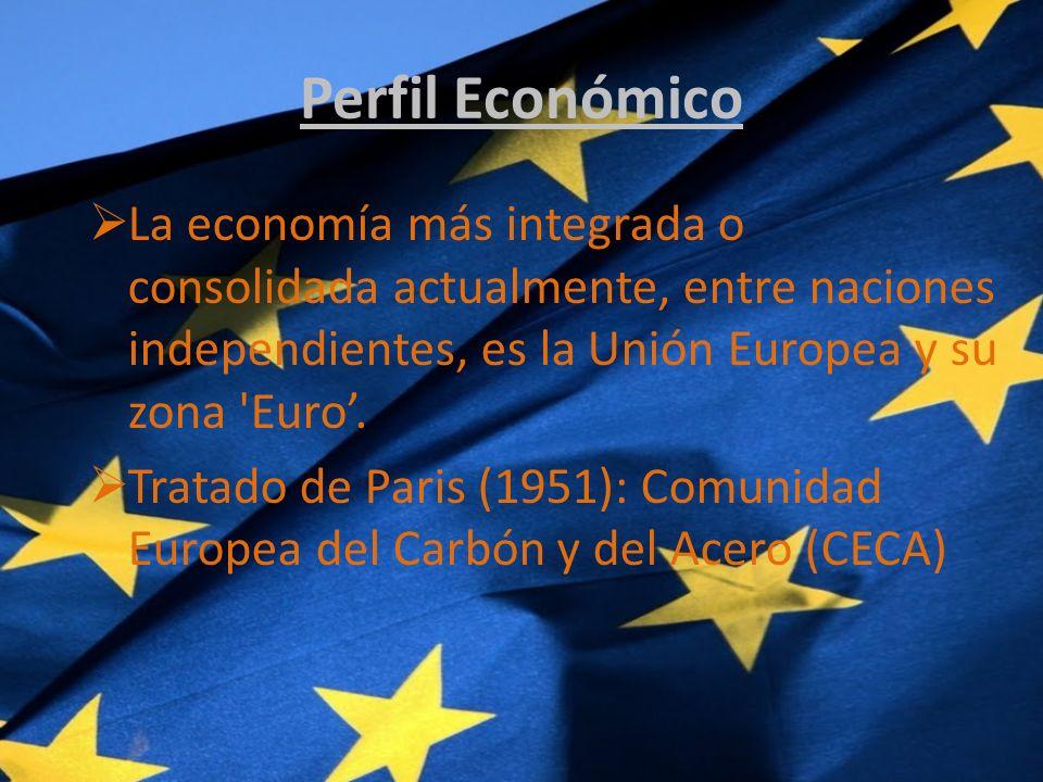 Perfil Económico La economía más integrada o consolidada actualmente, entre naciones independientes, es la Unión Europea y su zona Euro'.