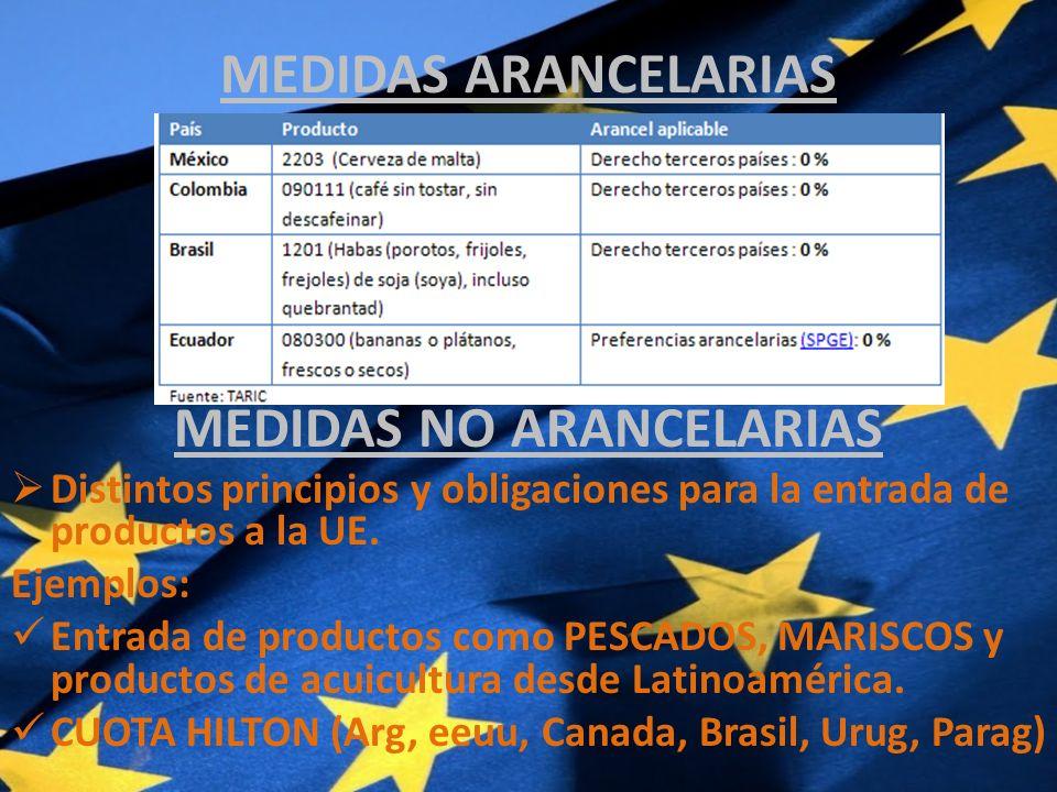 MEDIDAS NO ARANCELARIAS