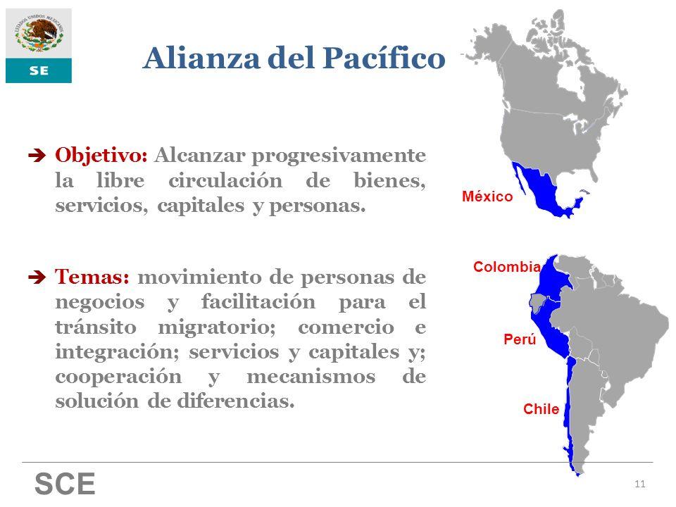 Alianza del Pacífico SCE