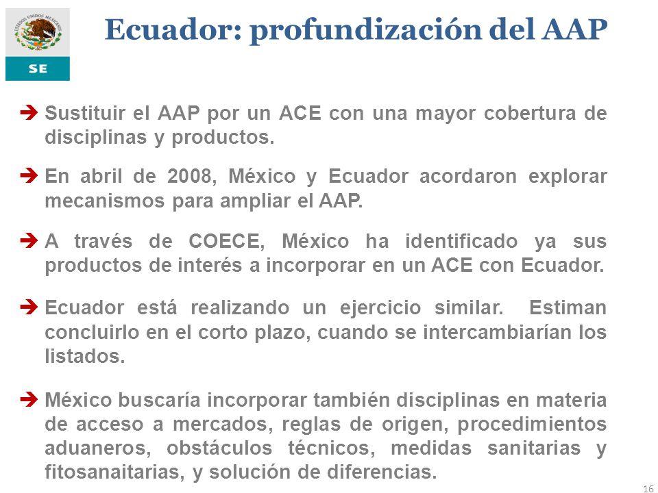 Ecuador: profundización del AAP