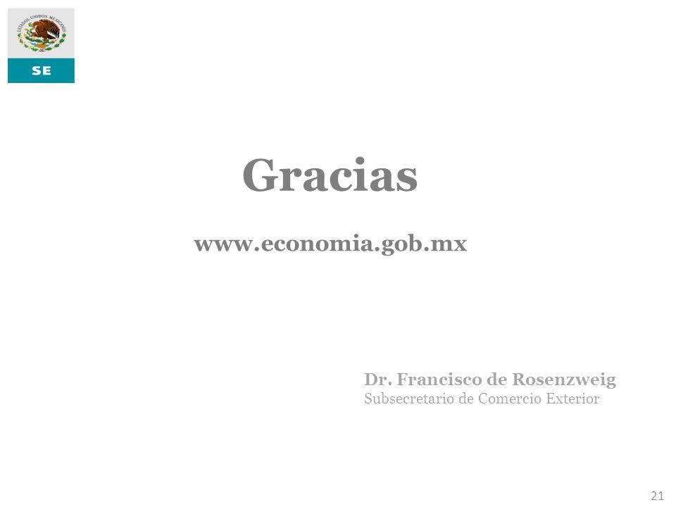 Gracias www.economia.gob.mx Dr. Francisco de Rosenzweig