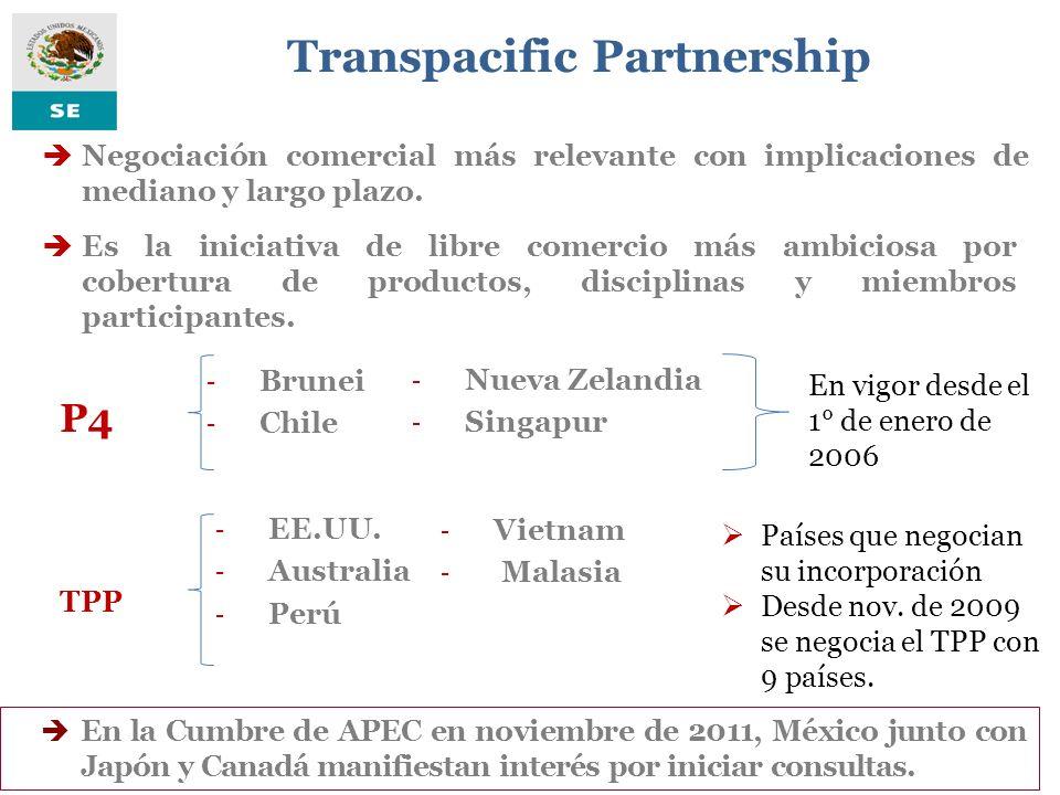Transpacific Partnership
