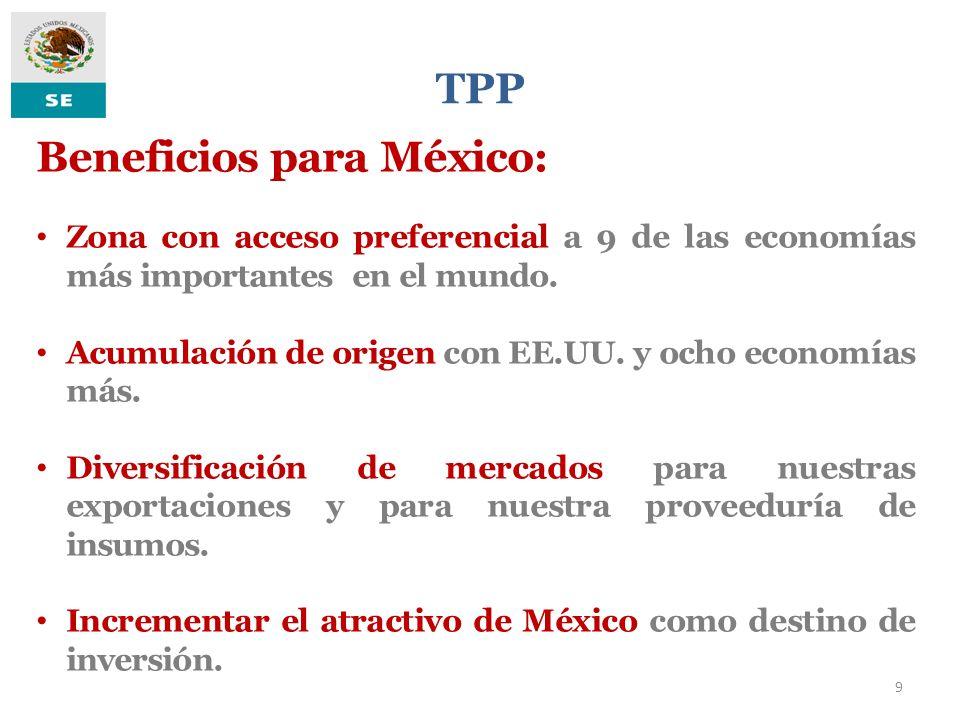 Beneficios para México: