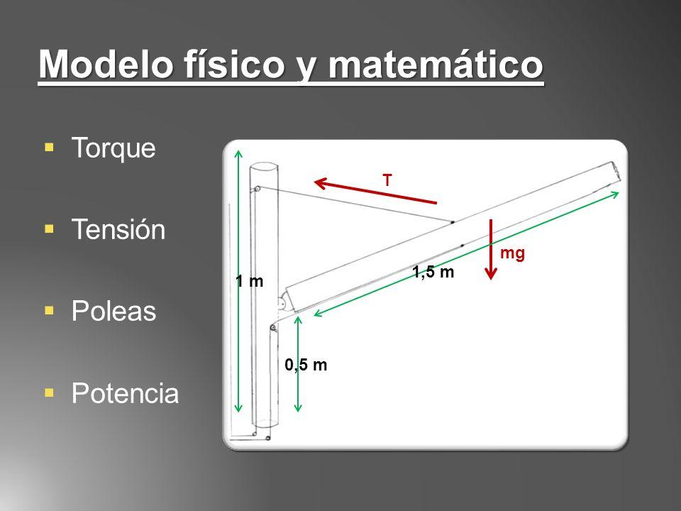 Modelo físico y matemático