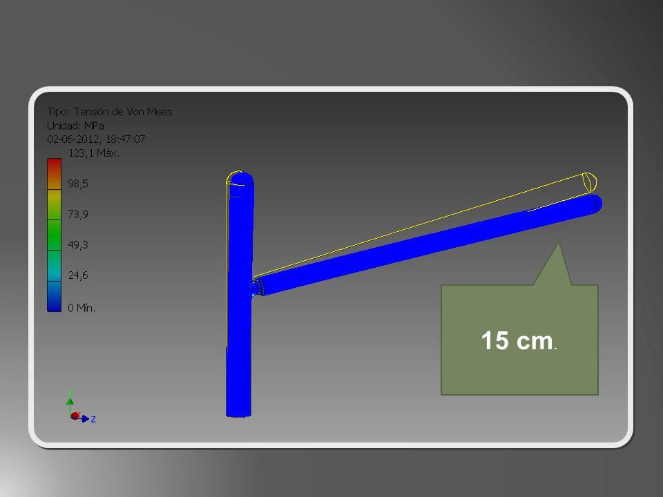 15 cm.