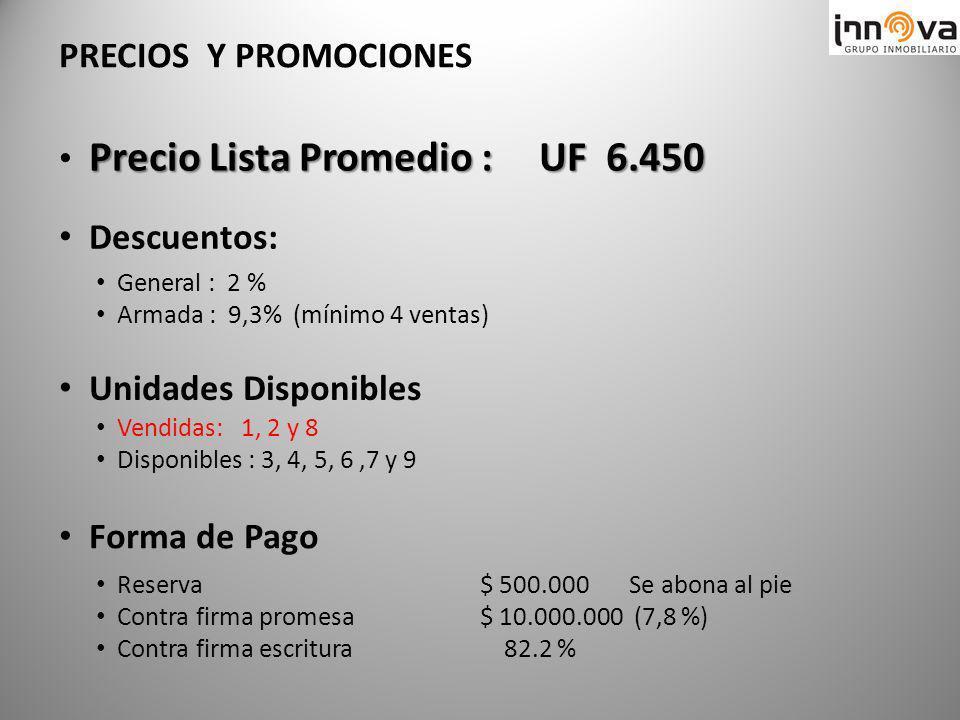 Precio Lista Promedio : UF 6.450