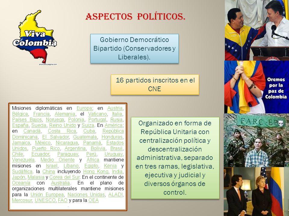 Aspectos Políticos. Gobierno Democrático Bipartido (Conservadores y Liberales). 16 partidos inscritos en el CNE.