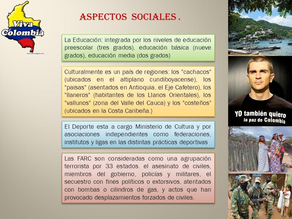 Aspectos Sociales .