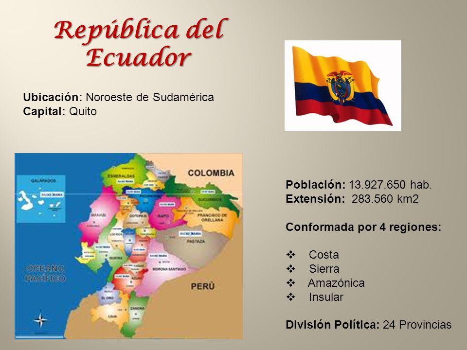 República del Ecuador Ubicación: Noroeste de Sudamérica Capital: Quito
