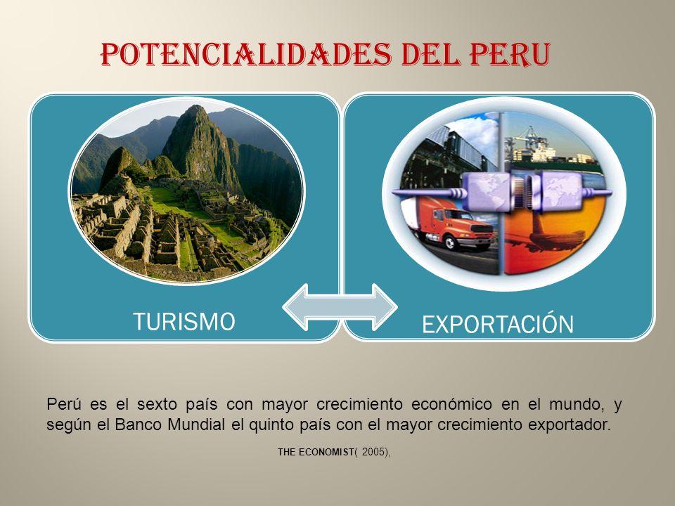 POTENCIALIDADES DEL PERU