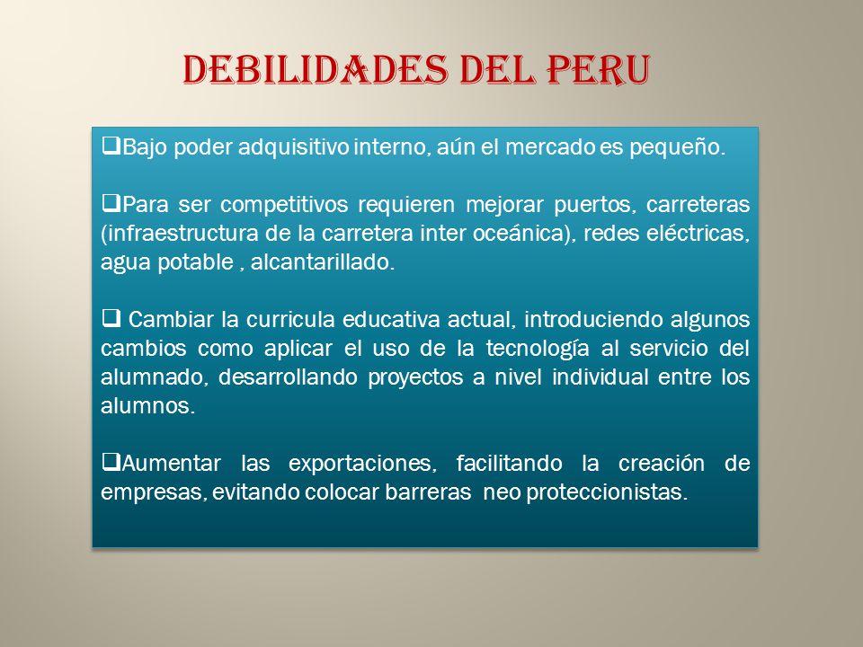 DEBILIDADES DEL PERU Bajo poder adquisitivo interno, aún el mercado es pequeño.
