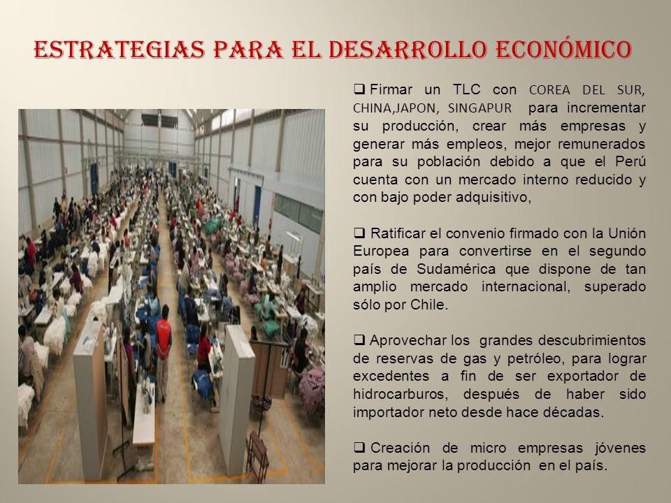 ESTRATEGIAS PARA EL DESARROLLO Económico