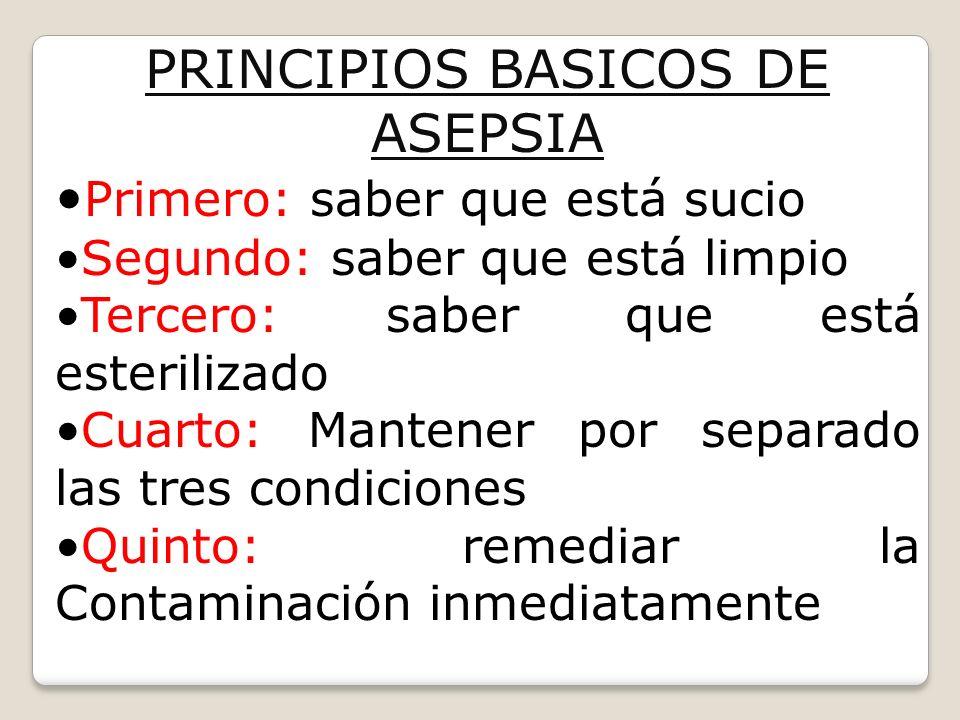 PRINCIPIOS BASICOS DE ASEPSIA