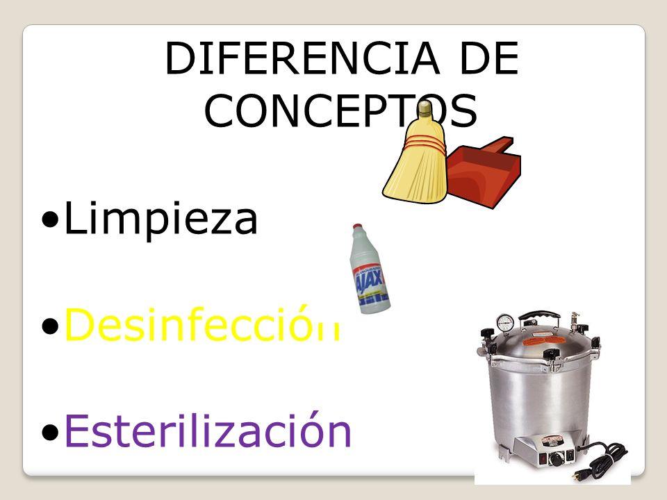 DIFERENCIA DE CONCEPTOS