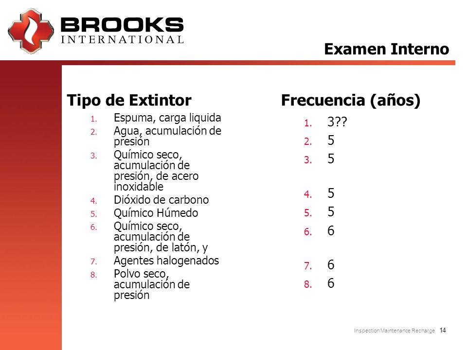 Examen Interno Tipo de Extintor Frecuencia (años) 3 5 6