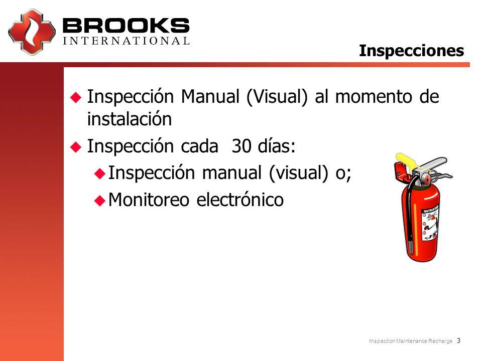 Inspección Manual (Visual) al momento de instalación