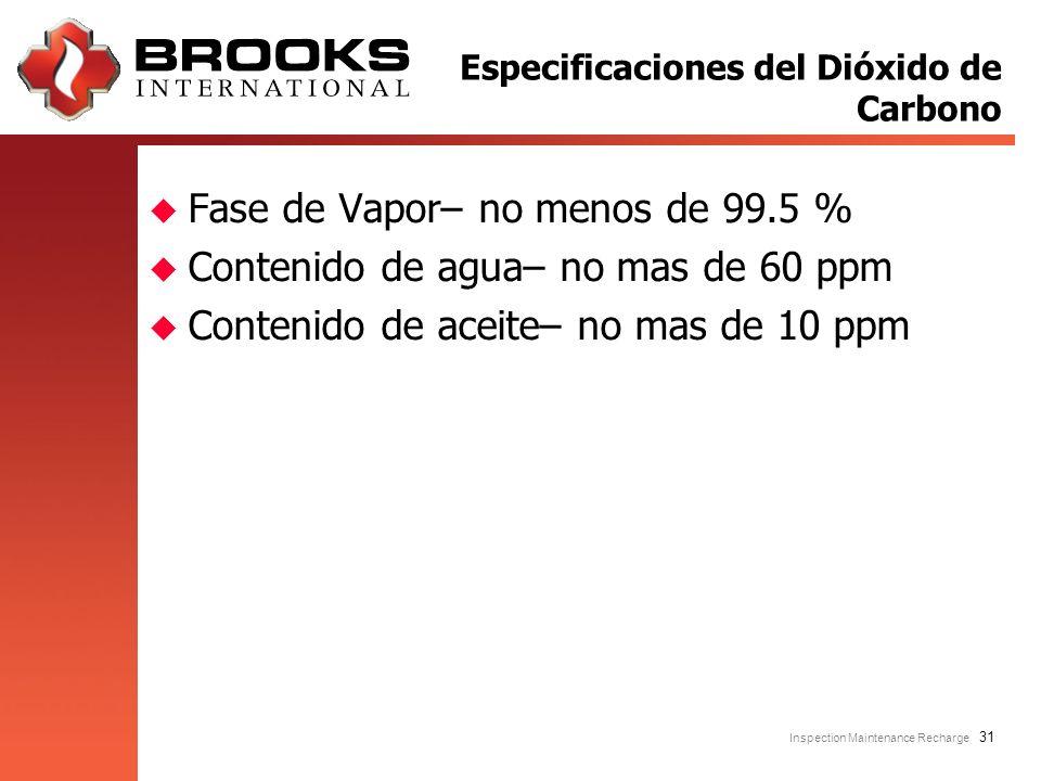 Especificaciones del Dióxido de Carbono