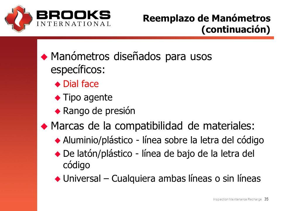 Reemplazo de Manómetros (continuación)