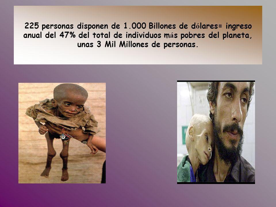 225 personas disponen de 1.000 Billones de dólares= ingreso anual del 47% del total de individuos más pobres del planeta, unas 3 Mil Millones de personas.