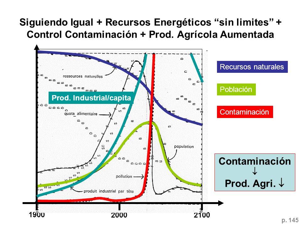 Siguiendo Igual + Recursos Energéticos sin limites + Control Contaminación + Prod. Agrícola Aumentada