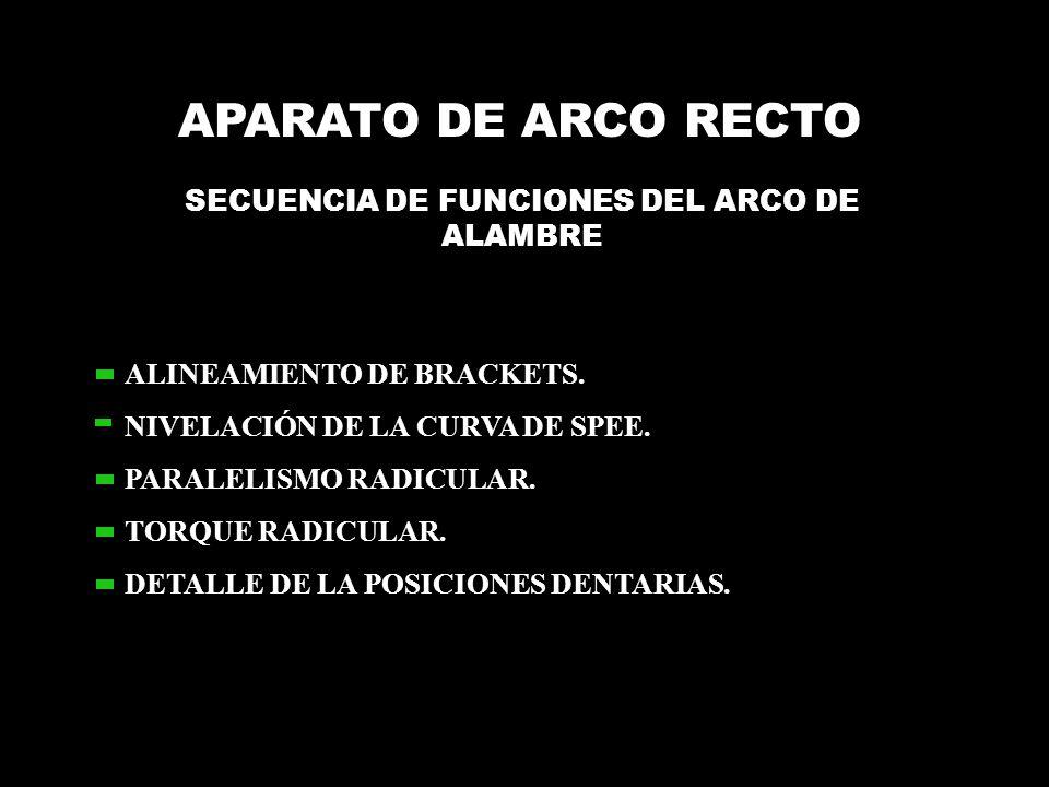 SECUENCIA DE FUNCIONES DEL ARCO DE ALAMBRE