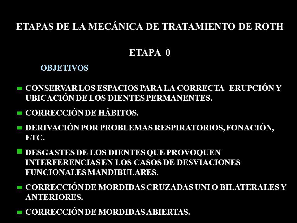 ETAPAS DE LA MECÁNICA DE TRATAMIENTO DE ROTH