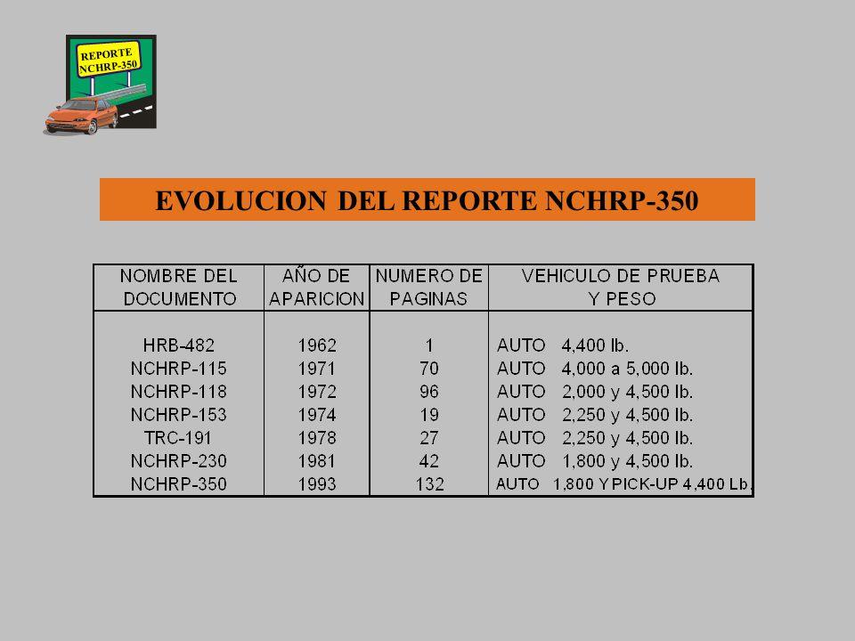 EVOLUCION DEL REPORTE NCHRP-350