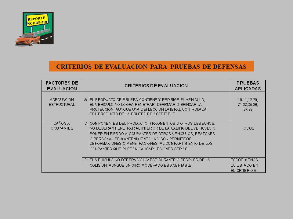 CRITERIOS DE EVALUACION PARA PRUEBAS DE DEFENSAS
