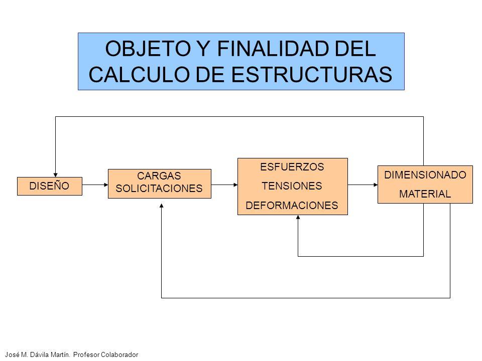 OBJETO Y FINALIDAD DEL CALCULO DE ESTRUCTURAS