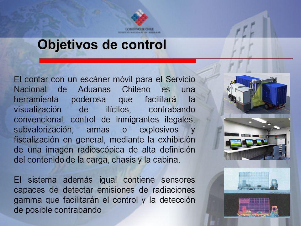 Objetivos de control
