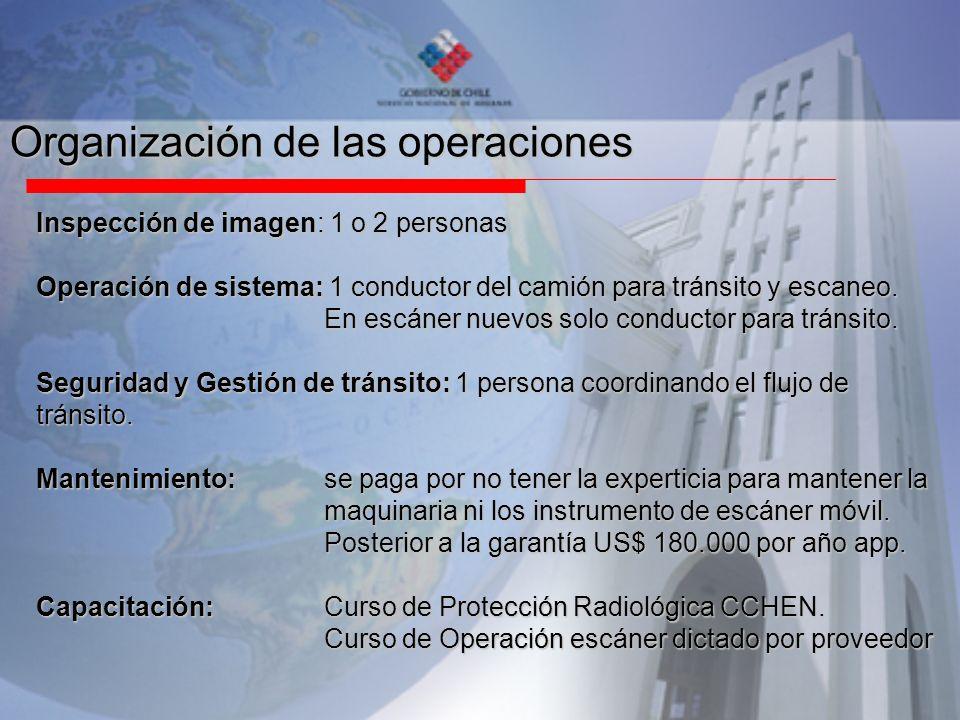 Organización de las operaciones