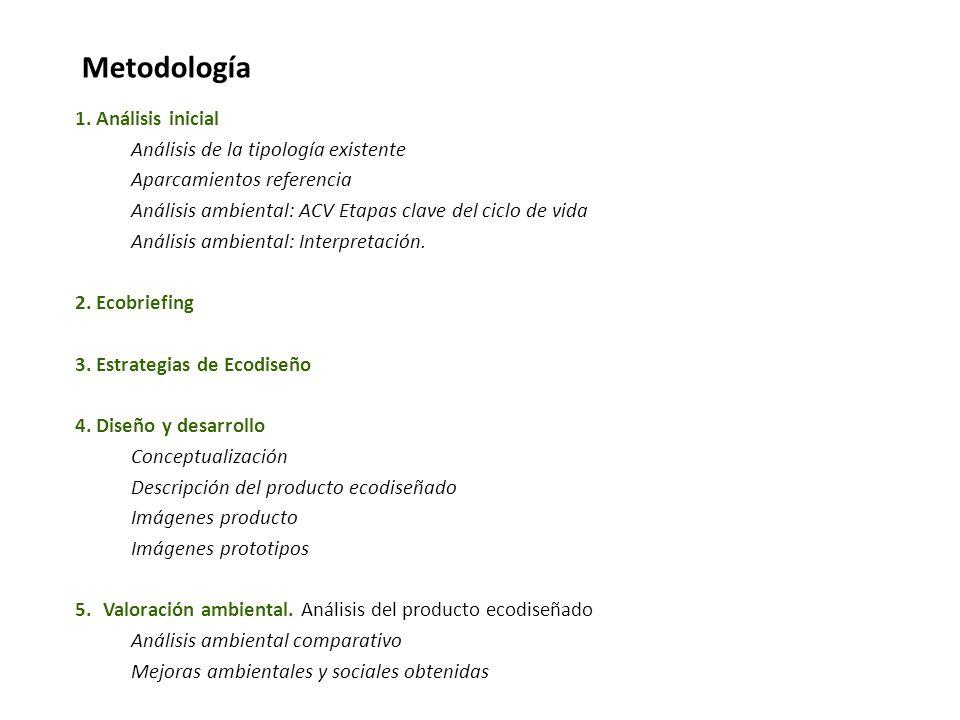 Metodología 1. Análisis inicial Análisis de la tipología existente