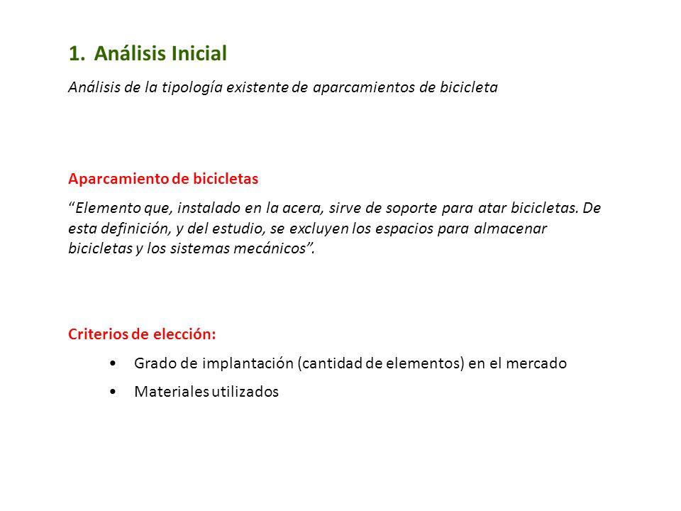 Análisis InicialAnálisis de la tipología existente de aparcamientos de bicicleta. Aparcamiento de bicicletas.