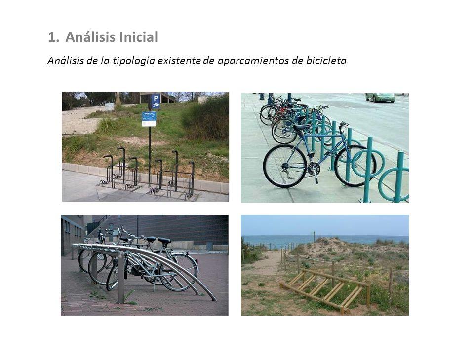 Análisis Inicial Análisis de la tipología existente de aparcamientos de bicicleta