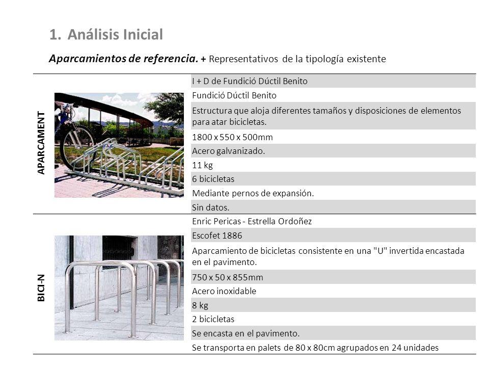 Análisis Inicial Aparcamientos de referencia. + Representativos de la tipología existente. I + D de Fundició Dúctil Benito.
