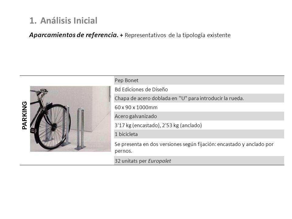 Análisis Inicial Aparcamientos de referencia. + Representativos de la tipología existente. Pep Bonet.