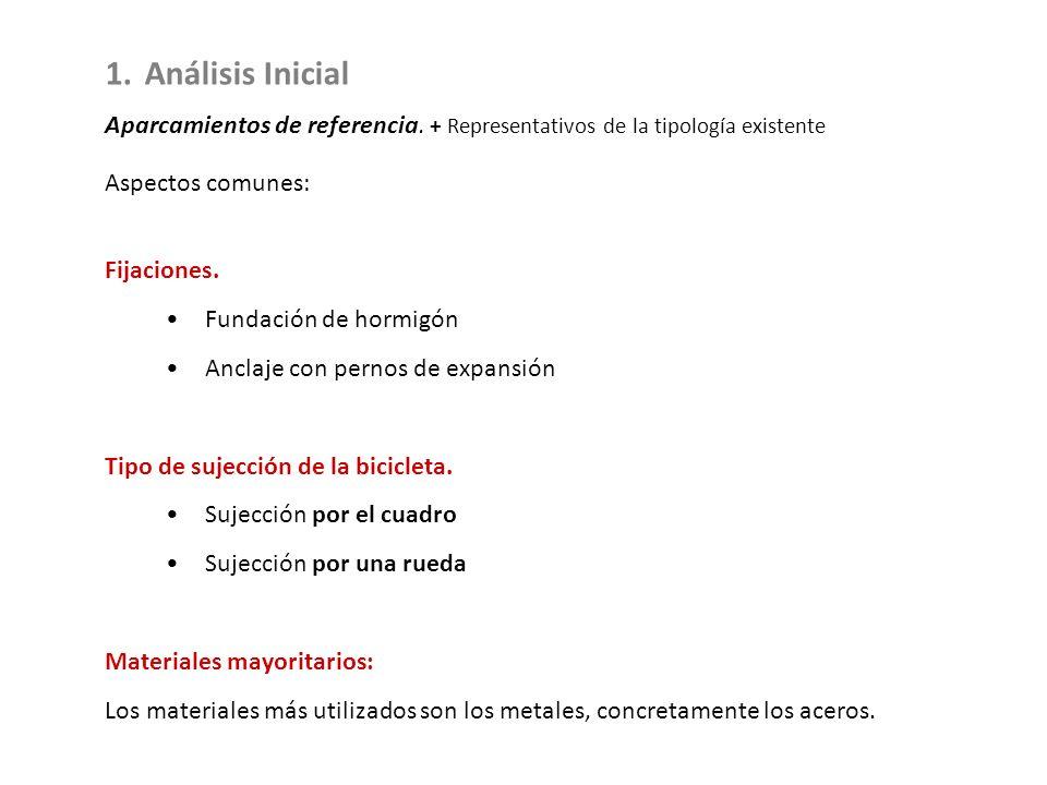 Análisis InicialAparcamientos de referencia. + Representativos de la tipología existente. Aspectos comunes: