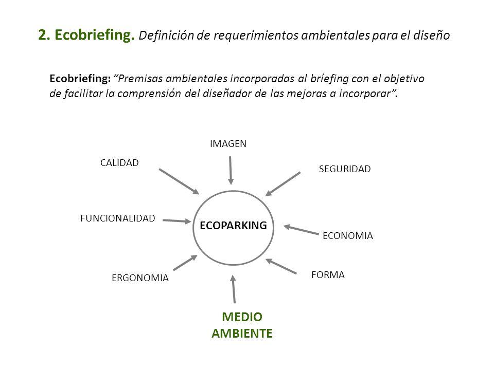 2. Ecobriefing. Definición de requerimientos ambientales para el diseño