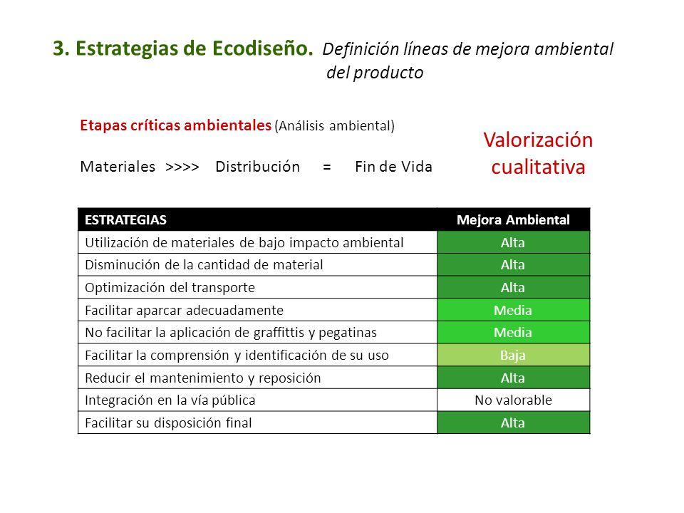 Valorización cualitativa
