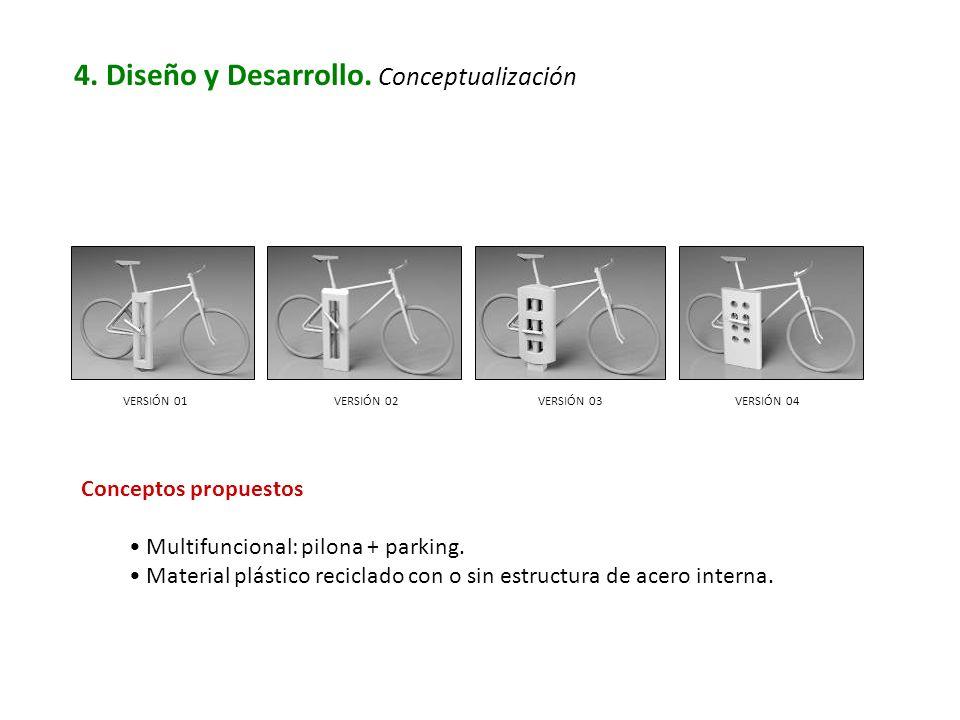 4. Diseño y Desarrollo. Conceptualización