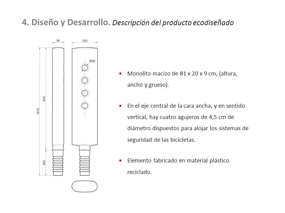 4. Diseño y Desarrollo. Descripción del producto ecodiseñado