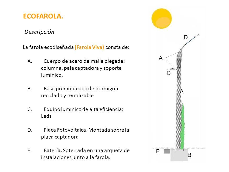 ECOFAROLA. Descripción D