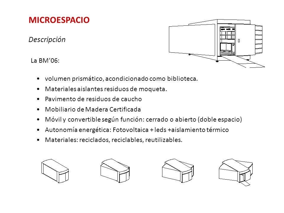 MICROESPACIO Descripción La BM'06: