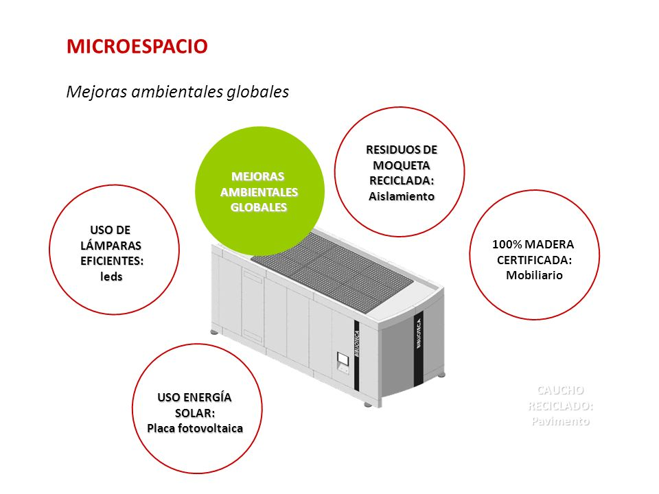 RESIDUOS DE MOQUETA RECICLADA: