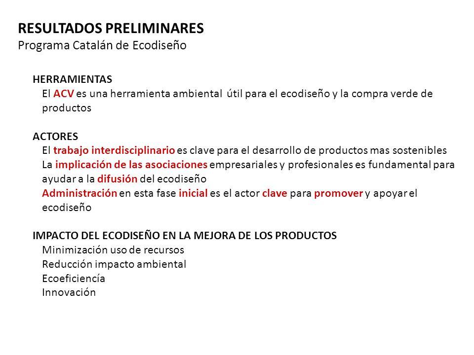 RESULTADOS PRELIMINARES Programa Catalán de Ecodiseño
