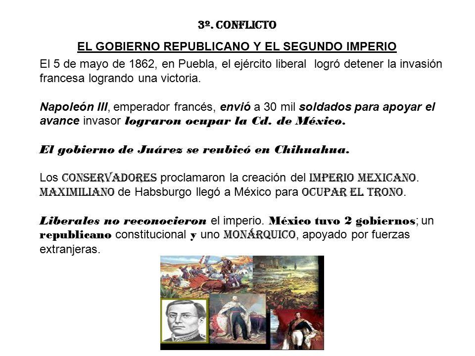 EL GOBIERNO REPUBLICANO Y EL SEGUNDO IMPERIO