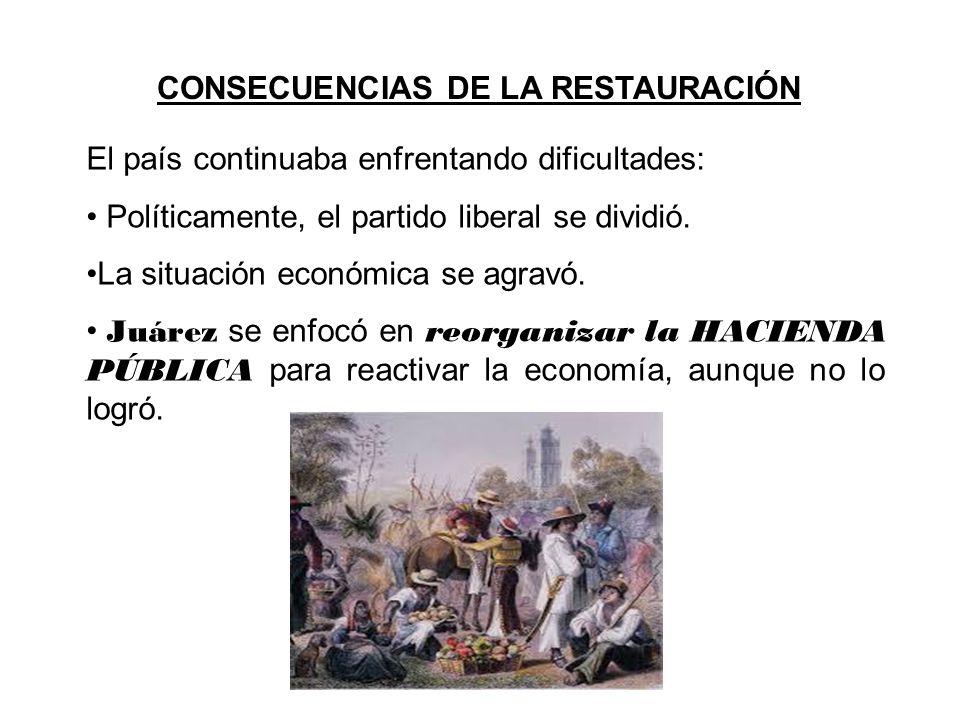 CONSECUENCIAS DE LA RESTAURACIÓN