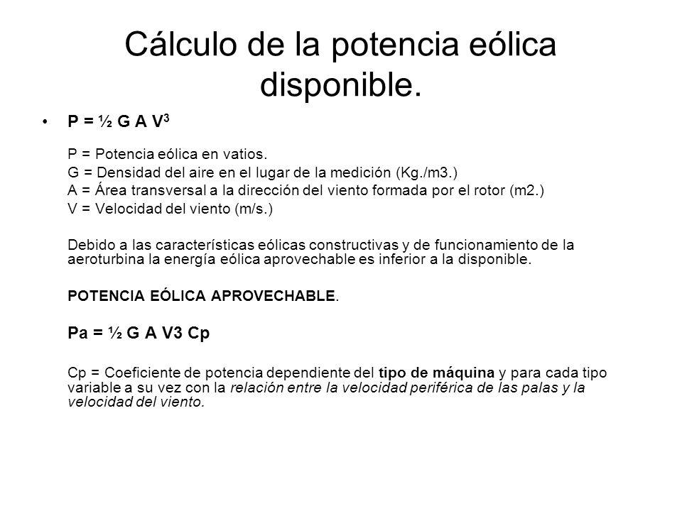 Cálculo de la potencia eólica disponible.