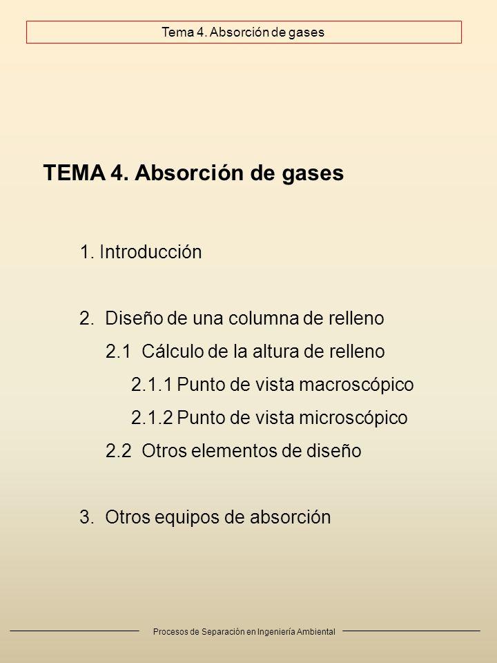 Tema 4. Absorción de gases