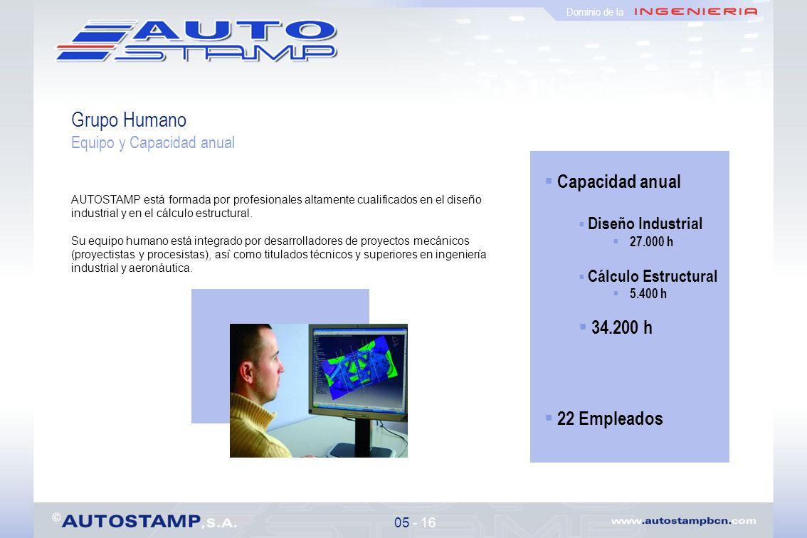 Grupo Humano Capacidad anual 34.200 h 22 Empleados